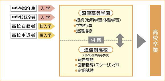 学習システム.jpg
